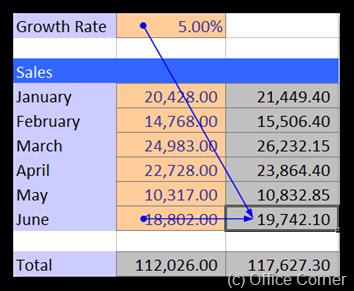 Trace Precedents - Excel Formula Auditing Toolbar
