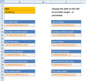 Nested Excel functions allow you to calculate dates like next Monday, last Sunday, last date of the year etc.