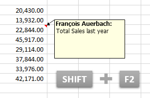 Spreadsheet showing a cell with a comment attached to it and the keyboard shortcut SHIFT+F2